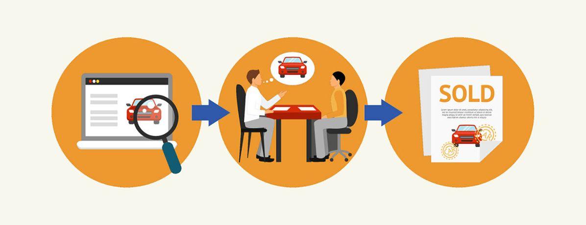 Evite erros antes de contratar um consórcio de veículos. Aprenda aqui!